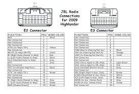 panasonic wiring harness diagram wiring diagram libraries panasonic cd wiring diagram wiring diagram todayswiring diagram utp wiring diagram on sony 16 pin wiring