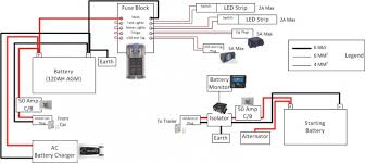 rv wiring diagram travel trailer wiring diagram \u2022 wiring diagrams rv wiring for dummies at Rv Wiring System