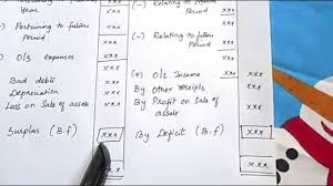 Income And Expenditure A/c & Balance Sheet (With Solved Problem) By ...