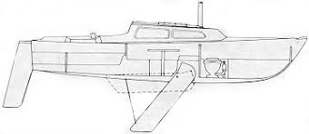 1982 catalina 22 owners manual retractable keel model
