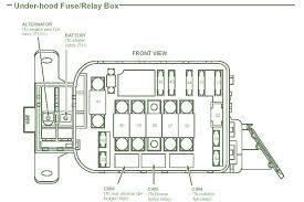 89 acura integra fuse box wiring diagram shrutiradio 1991 acura integra fuse box diagram at 90 Integra Fuse Box