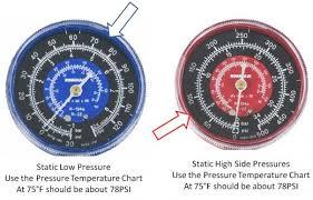R134a Ambient Temp Pressure Chart Diy Auto Service Ac System Diagnosis By Symptom Axleaddict