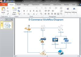 Workflow Chart Powerpoint Workflow Diagrams For Powerpoint