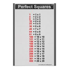 Copy Of Perfect Squares And Square Roots Lessons Tes Teach