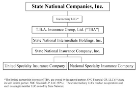 Underwritten by national general ins. S 1 A 1 A14 16967 1s1a Htm S 1 A Table Of Contents As Filed With The Securities And Exchange Commission On October 3 2014 Registration No 333 197441 United States Securities And Exchange Commission Washington D C 20549