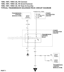 1998 Caravan Fuse Diagram Mercedes C230 Fuse Box Diagram