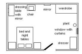 feng shui furniture placement. Bedroom Furniture Placement Feng Shui Glif Org S