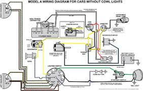 1928 model a ford wiring diagram wiring diagrams wiring diagrams model a electrical