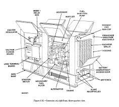 onan cck wiring diagram onan w2c manual intaihartanah com Onan Remote Start Switch Wiring onan cck wiring diagram 13 onan genset wiring diagram onan remote start switch wiring onan generator remote start switch wiring
