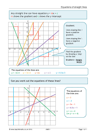 poster on equations of straight lines linear graphs finding the equation of a line geometry and measure home page