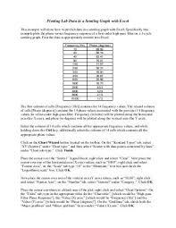 Plotting Lab Data In A Semilog Graph With Mathcad