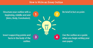 how to write an essay outline professor approved  how to write an essay outline