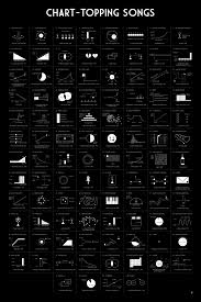 Chart Topping Songs As Graphs And Diagrams