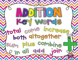 Addition And Subtraction Key Words Anchor Chart Free Addition And Subtraction Key Word Posters