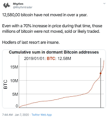 There are a handful of reasons why bitcoin has value. 100 Billion Of Bitcoin Has Been Hodled For More Than A Year Crypto Iq Bitcoin And Investment News From Inside Experts You Can Trust