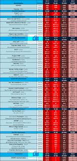R9 Settings Chart Main Chart Babeltechreviews