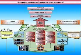 Сущность и система социального управления в вс База фотографий Социальное обслуживание населения курсовая работа т