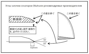 <b>Камень точильный керамический</b> Okatsune #400