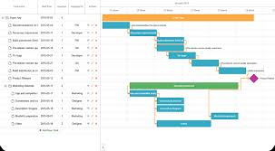 Online Gantt chart for project planning | GanttPRO | Useful ...