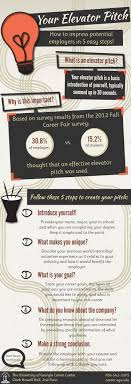 17 best ideas about second interview questions 2nd impress employers in 30 seconds by your elevator pitch infographic