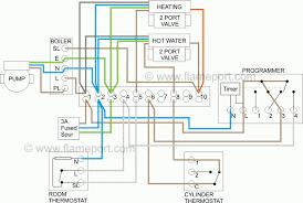 lovely central heating programmer wiring diagram contemporary randall 3033 at Danfoss Randall 4033 Wiring Diagram