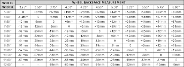 Wheel Offset Chart Oem Wheels Ford Contour Audi Coupe