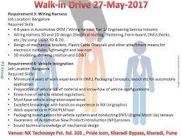 p3 academy (@p3academy_india) twitter Aerospace Wire Harness Jobs Bangalore 0 replies 0 retweets 1 like