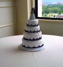 Simple 3 Tier Cakecentralcom