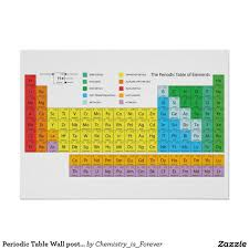 7 best Periodic Tables images on Pinterest | Periodic table, Wall ...