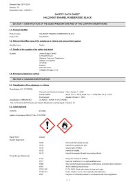Halfords Spray Paint Safety Data Sheet