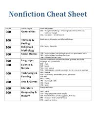 free printable library skills worksheets – reynoldbot.com