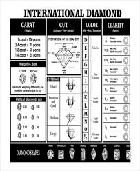 Diamond Points Chart Pin Oleh Joko Di Business Template