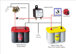 12 volt bilge pump wiring diagram wirdig volt system wiring diagram likewise bilge pump switch wiring diagram