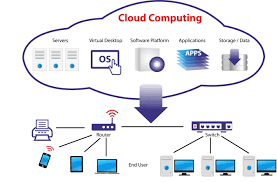 Cloud Architecture Cloud Computing Training Certification Course In Cloud Aws