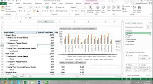 Pivot Chart Excel 2016 Microsoft Excel 2016 Welcome To Bobby Presents
