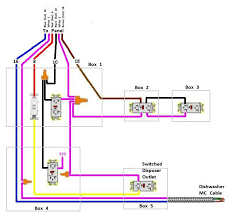 wiring diagram kitchen outlets uk images kitchen wiring layout lovely strat style guitar thin wiring diagram for 150cc scooter square