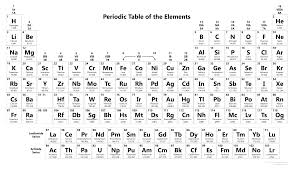 ap chemistry equations and constants sheet for use on the ap exam