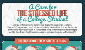 infographic a cure for the stressed life of a college student