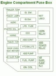 ford fusebox diagram 1990 ford crown victoria fuse box diagram 1990 ford crown victoria fuse box diagram