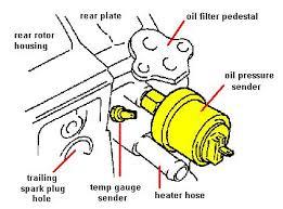 rx7fb com • view topic oil pressure gauge install image