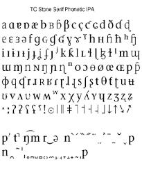 International phonetic alphabet (ipa) symbols used. Ipa Fonts International Phonetic Association
