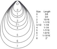 Walleye Spinner Blade Size Chart Best Picture Of Chart