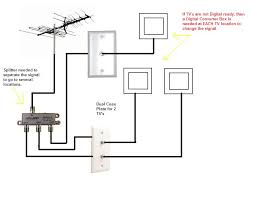 similiar cable tv wiring keywords this diagram gives a good idea of what we re trying to accomplish