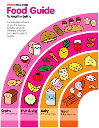 Healthy Food Rainbow By Coconut Lane On Deviantart