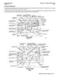 cummins n14 engines shop troubleshooting repair manual 1991 enlarge repair manual cummins n14 engines shop troubleshooting repair manual 1991 1992