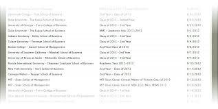 Harvard Business School Resume Book A Good Resume Example