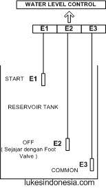 wiring diagram panel pompa booster wiring image booster pump on wiring diagram panel pompa booster