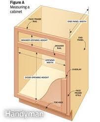 Figure A: Measuring A Cabinet