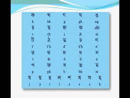 Hindi K Kha Ga Chart With Pictures Learn Bengali Online All Bengali Consonants Ka Kha Ga Gha