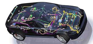 automotive wiring harness automotive electrical wire harness wire Car Wiring Harness Color global automotive wiring harness market forecast report 2024 rh thecampingcanuck com auto wiring harness repair classic car wiring harness